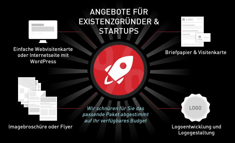Angebote Für Existenzgründer Startups Werbeagentur Allgäu