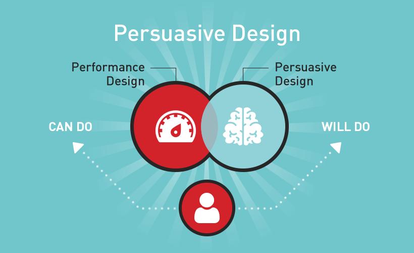 Persuasive Design Schnittmenge zwischen Performance- und Persuasive-Design | Webagentur Allgäu: Der Informationsdesigner